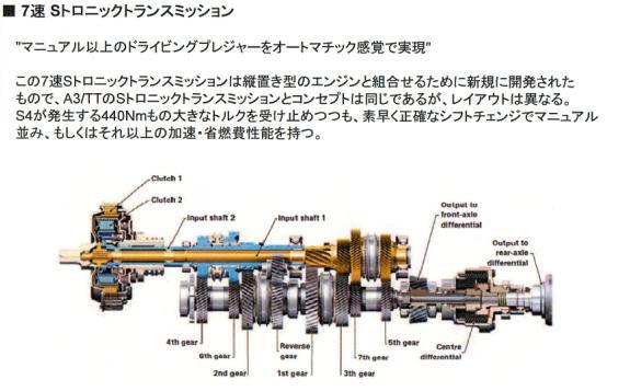 7速Sトロニックトランスミッション.JPG